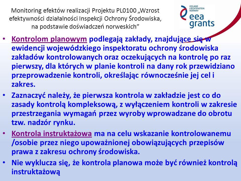 """Monitoring efektów realizacji Projektu PL0100 """"Wzrost efektywności działalności Inspekcji Ochrony Środowiska, na podstawie doświadczeń norweskich Procedura przeprowadzania kontroli uzasadnionej bezpośrednim zagrożeniem życia, zdrowia lub środowiska naturalnego lub przeciwdziałaniem popełnieniu przestępstwa lub wykroczenia nie wymaga: - zawiadomienia o zamiarze wszczęcia kontroli, - podjęcia czynności kontrolnych w obecności kontrolowanego lub osoby przez niego upoważnionej, - odstąpienia od podjęcia czynności kontrolnych w przypadku prowadzenia u przedsiębiorcy kontroli przez inny organ, - ograniczenia czasu kontroli do rocznych limitów kontroli określonych dla danego rodzaju przedsiębiorcy."""