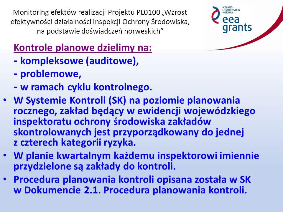 """Monitoring efektów realizacji Projektu PL0100 """"Wzrost efektywności działalności Inspekcji Ochrony Środowiska, na podstawie doświadczeń norweskich W zależności od rodzaju kontroli planowej, inspektor zobligowany jest do skorzystania z opracowanego szablonu, zawartego w SK: protokół kontroli planowej problemowej – Dokument 1.4.1."""