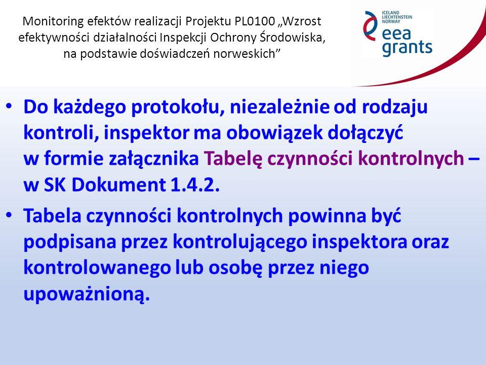 """Monitoring efektów realizacji Projektu PL0100 """"Wzrost efektywności działalności Inspekcji Ochrony Środowiska, na podstawie doświadczeń norweskich Dokumenty dotyczące kontroli pozaplanowych zostały zawarte w: 1.3."""