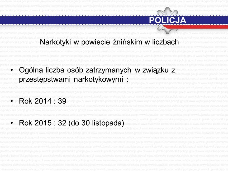 Narkotyki w powiecie żnińskim w liczbach Ogólna liczba osób zatrzymanych w związku z przestępstwami narkotykowymi : Rok 2014 : 39 Rok 2015 : 32 (do 30