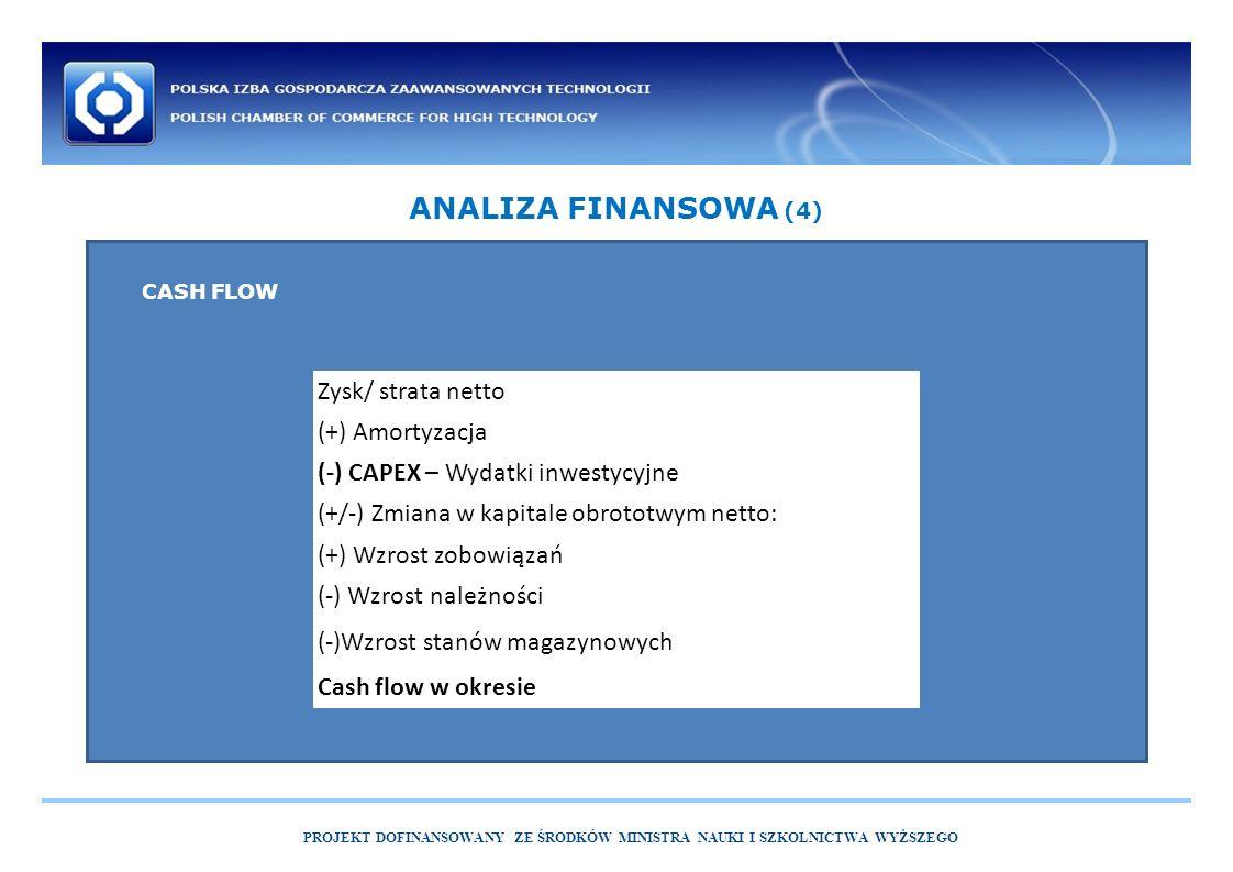 PROJEKT DOFINANSOWANY ZE ŚRODKÓW MINISTRA NAUKI I SZKOLNICTWA WYŻSZEGO ANALIZA FINANSOWA (4) CASH FLOW Zysk/ strata netto (+) Amortyzacja (-) CAPEX – Wydatki inwestycyjne (+/-) Zmiana w kapitale obrototwym netto: (+) Wzrost zobowiązań (-) Wzrost należności (-)Wzrost stanów magazynowych Cash flow w okresie