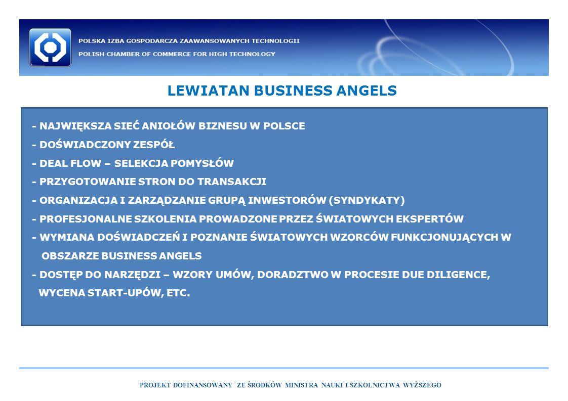 LEWIATAN BUSINESS ANGELS PROJEKT DOFINANSOWANY ZE ŚRODKÓW MINISTRA NAUKI I SZKOLNICTWA WYŻSZEGO - NAJWIĘKSZA SIEĆ ANIOŁÓW BIZNESU W POLSCE - DOŚWIADCZONY ZESPÓŁ - DEAL FLOW – SELEKCJA POMYSŁÓW - PRZYGOTOWANIE STRON DO TRANSAKCJI - ORGANIZACJA I ZARZĄDZANIE GRUPĄ INWESTORÓW (SYNDYKATY) - PROFESJONALNE SZKOLENIA PROWADZONE PRZEZ ŚWIATOWYCH EKSPERTÓW - WYMIANA DOŚWIADCZEŃ I POZNANIE ŚWIATOWYCH WZORCÓW FUNKCJONUJĄCYCH W OBSZARZE BUSINESS ANGELS - DOSTĘP DO NARZĘDZI – WZORY UMÓW, DORADZTWO W PROCESIE DUE DILIGENCE, WYCENA START-UPÓW, ETC.