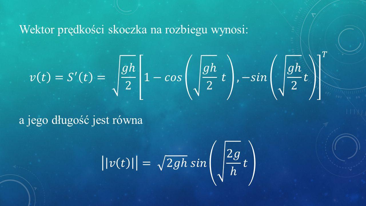 Wektor prędkości skoczka na rozbiegu wynosi: a jego długość jest równa
