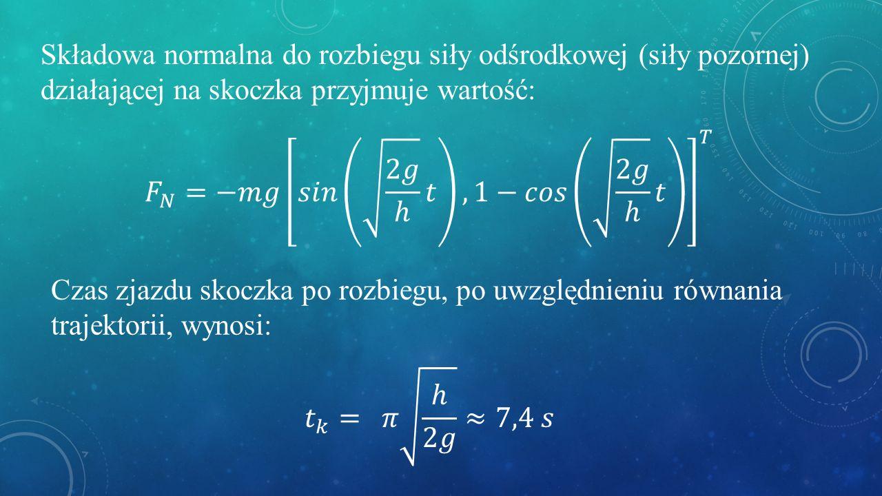 Czas zjazdu skoczka po rozbiegu, po uwzględnieniu równania trajektorii, wynosi: Składowa normalna do rozbiegu siły odśrodkowej (siły pozornej) działaj