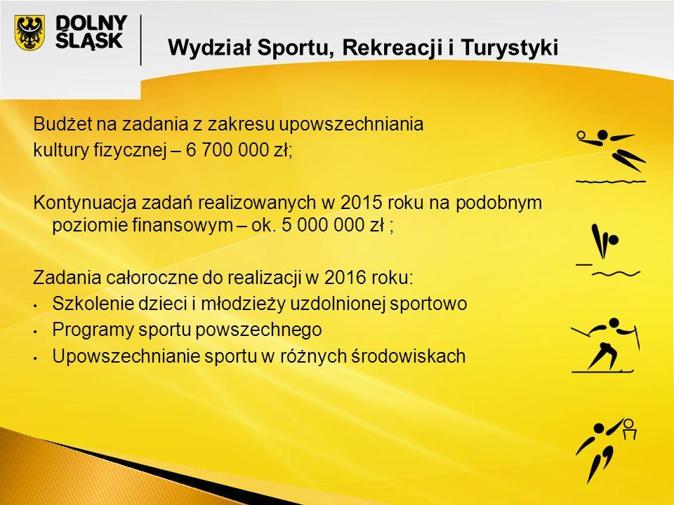 Budżet na zadania z zakresu upowszechniania kultury fizycznej – 6 700 000 zł; Kontynuacja zadań realizowanych w 2015 roku na podobnym poziomie finanso