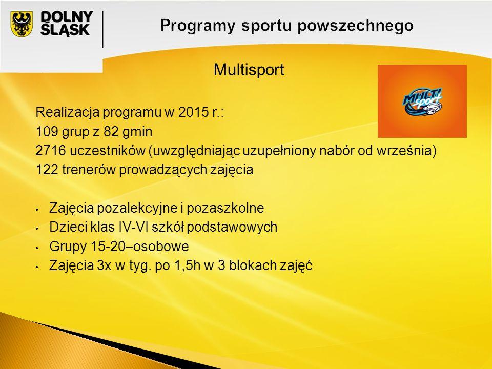 Multisport Realizacja programu w 2015 r.: 109 grup z 82 gmin 2716 uczestników (uwzględniając uzupełniony nabór od września) 122 trenerów prowadzących