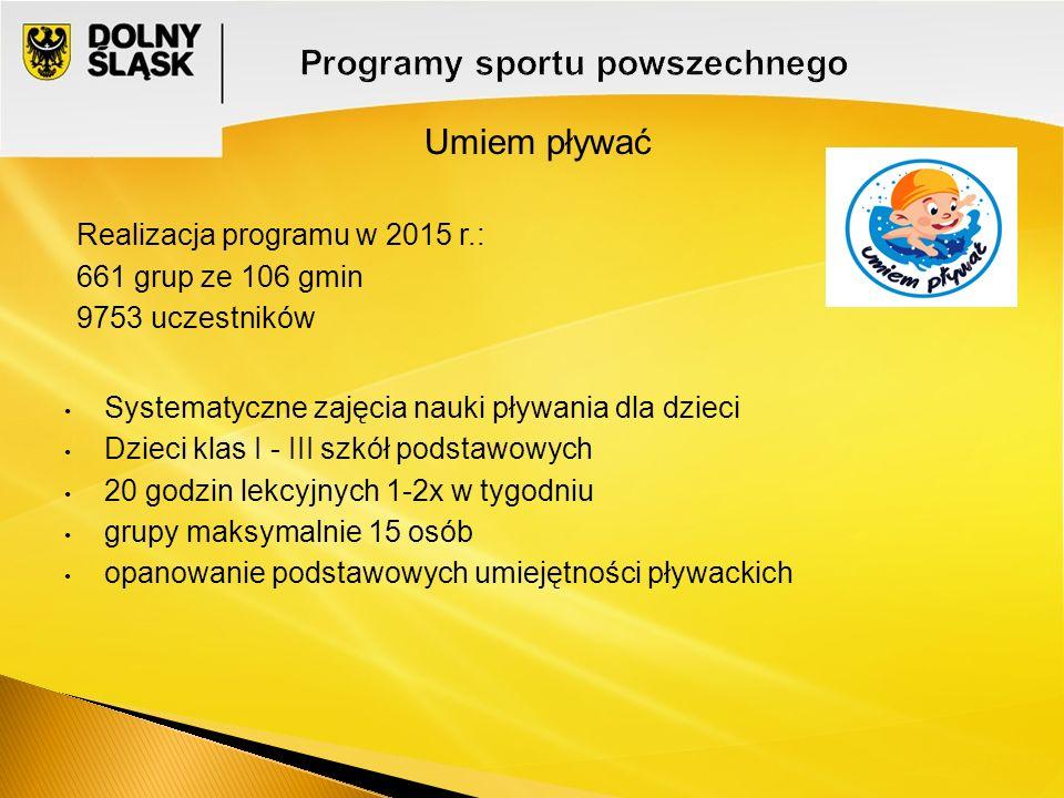Umiem pływać Realizacja programu w 2015 r.: 661 grup ze 106 gmin 9753 uczestników Systematyczne zajęcia nauki pływania dla dzieci Dzieci klas I - III