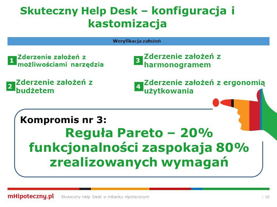 | 10 Skuteczny Help Desk – konfiguracja i kastomizacja | Skuteczny Help Desk w mBanku Hipotecznym Kompromis nr 3: Reguła Pareto – 20% funkcjonalności zaspokaja 80% zrealizowanych wymagań Zderzenie założeń z możliwościami narzędzia 1 Zderzenie założeń z budżetem 2 Zderzenie założeń z harmonogramem 3 4 Zderzenie założeń z ergonomią użytkowania Weryfikacja założeń