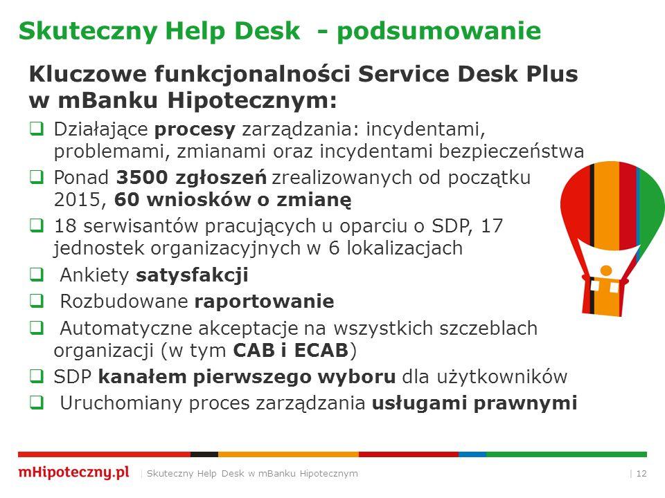 | 12 Skuteczny Help Desk - podsumowanie | Skuteczny Help Desk w mBanku Hipotecznym Kluczowe funkcjonalności Service Desk Plus w mBanku Hipotecznym:  Działające procesy zarządzania: incydentami, problemami, zmianami oraz incydentami bezpieczeństwa  Ponad 3500 zgłoszeń zrealizowanych od początku 2015, 60 wniosków o zmianę  18 serwisantów pracujących u oparciu o SDP, 17 jednostek organizacyjnych w 6 lokalizacjach  Ankiety satysfakcji  Rozbudowane raportowanie  Automatyczne akceptacje na wszystkich szczeblach organizacji (w tym CAB i ECAB)  SDP kanałem pierwszego wyboru dla użytkowników  Uruchomiany proces zarządzania usługami prawnymi