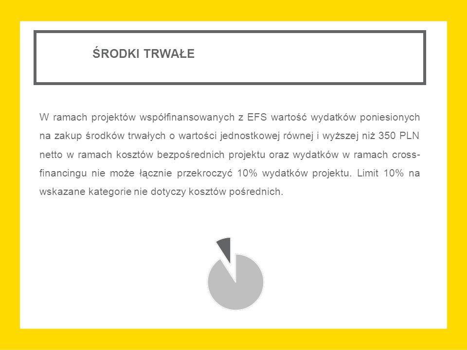 ŚRODKI TRWAŁE W ramach projektów współfinansowanych z EFS wartość wydatków poniesionych na zakup środków trwałych o wartości jednostkowej równej i wyższej niż 350 PLN netto w ramach kosztów bezpośrednich projektu oraz wydatków w ramach cross- financingu nie może łącznie przekroczyć 10% wydatków projektu.