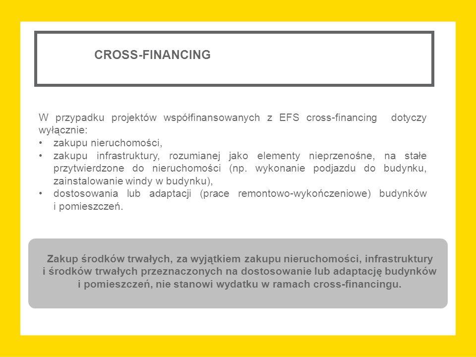 CROSS-FINANCING W przypadku projektów współfinansowanych z EFS cross-financing dotyczy wyłącznie: zakupu nieruchomości, zakupu infrastruktury, rozumianej jako elementy nieprzenośne, na stałe przytwierdzone do nieruchomości (np.