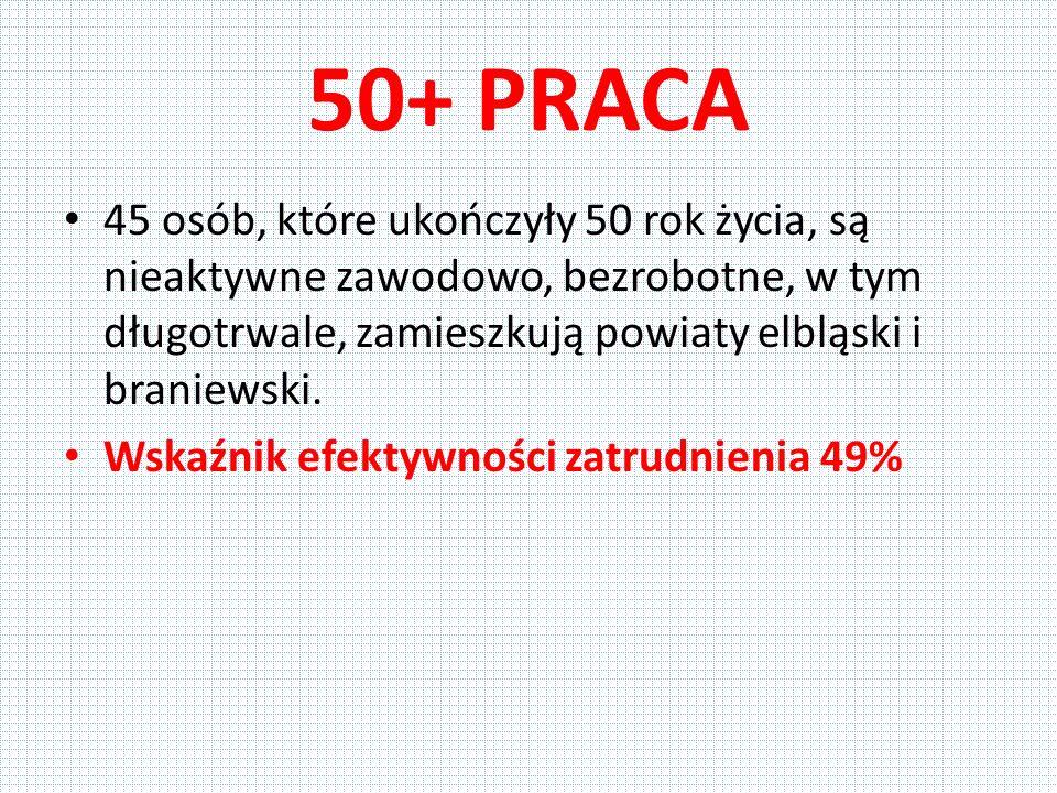 50+ PRACA 45 osób, które ukończyły 50 rok życia, są nieaktywne zawodowo, bezrobotne, w tym długotrwale, zamieszkują powiaty elbląski i braniewski.