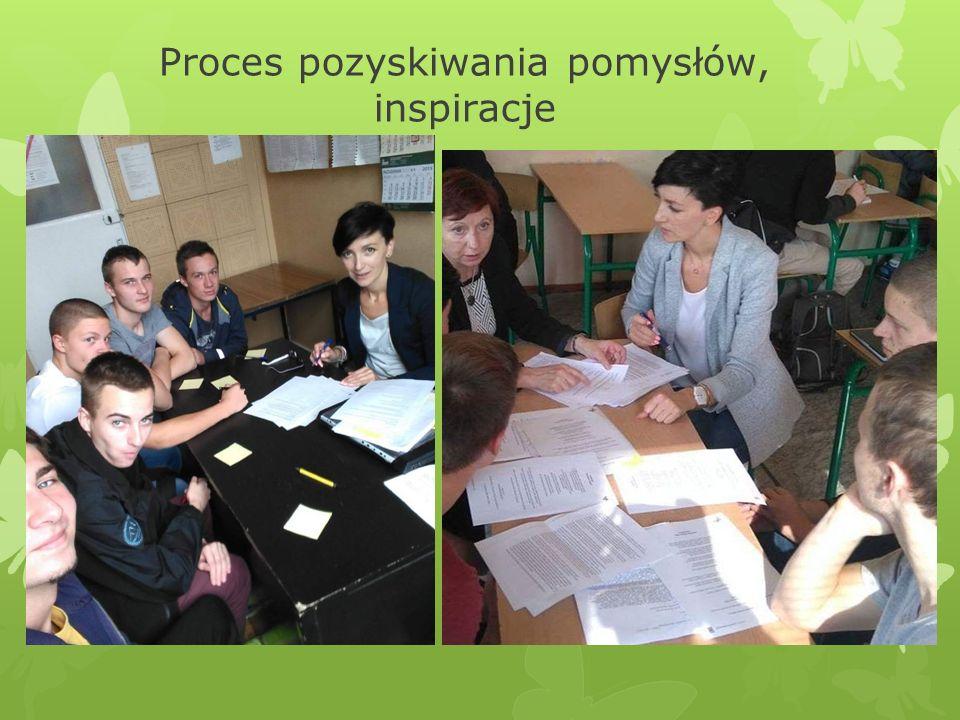 Proces pozyskiwania pomysłów, inspiracje
