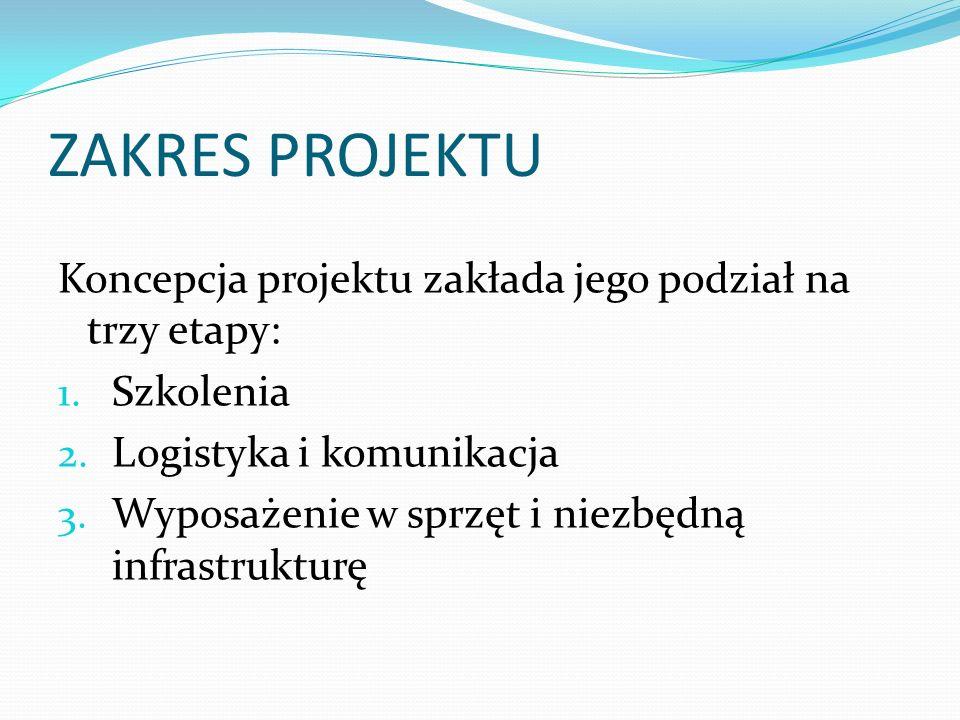 ZAKRES PROJEKTU Koncepcja projektu zakłada jego podział na trzy etapy: 1.
