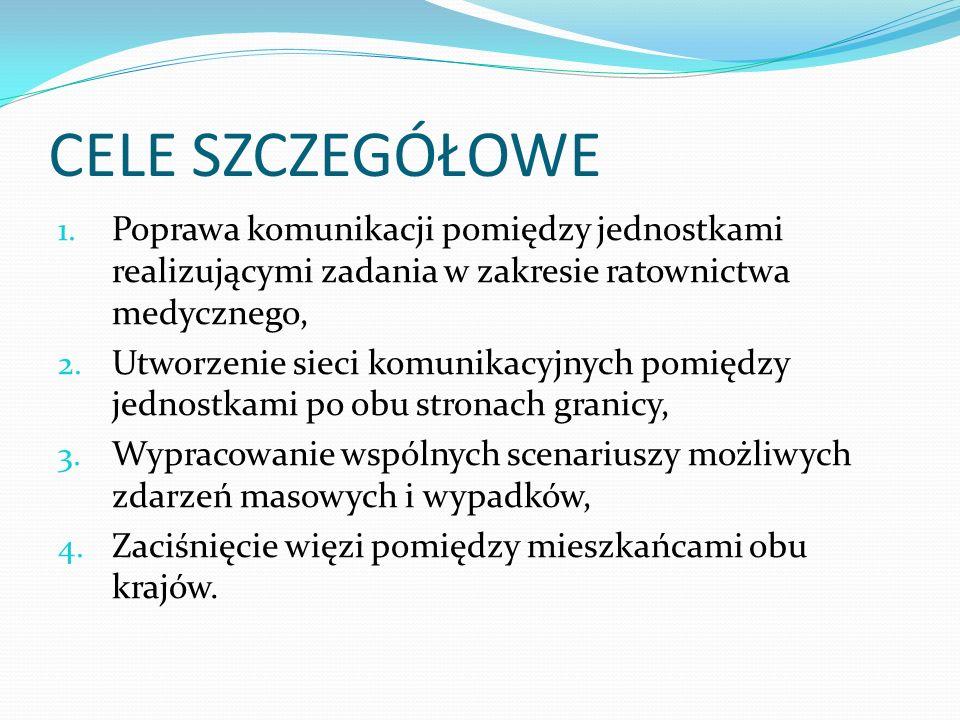 ZAKRES RZECZOWY PROJEKTU 1.Szkolenie językowe dla pracowników medycznych, 2.