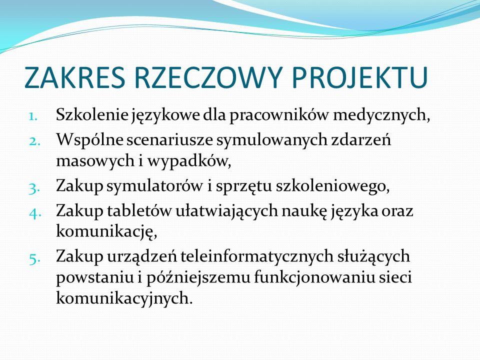 ZAKRES RZECZOWY PROJEKTU 1. Szkolenie językowe dla pracowników medycznych, 2.