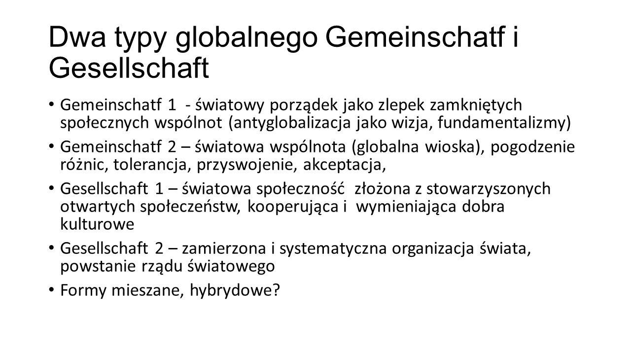 Dwa typy globalnego Gemeinschatf i Gesellschaft Gemeinschatf 1 - światowy porządek jako zlepek zamkniętych społecznych wspólnot (antyglobalizacja jako