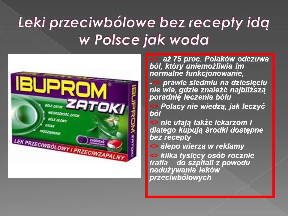 <> aż 75 proc. Polaków odczuwa ból, który uniemożliwia im normalne funkcjonowanie, -<> prawie siedmiu na dziesięciu nie wie, gdzie znaleźć najbliższą