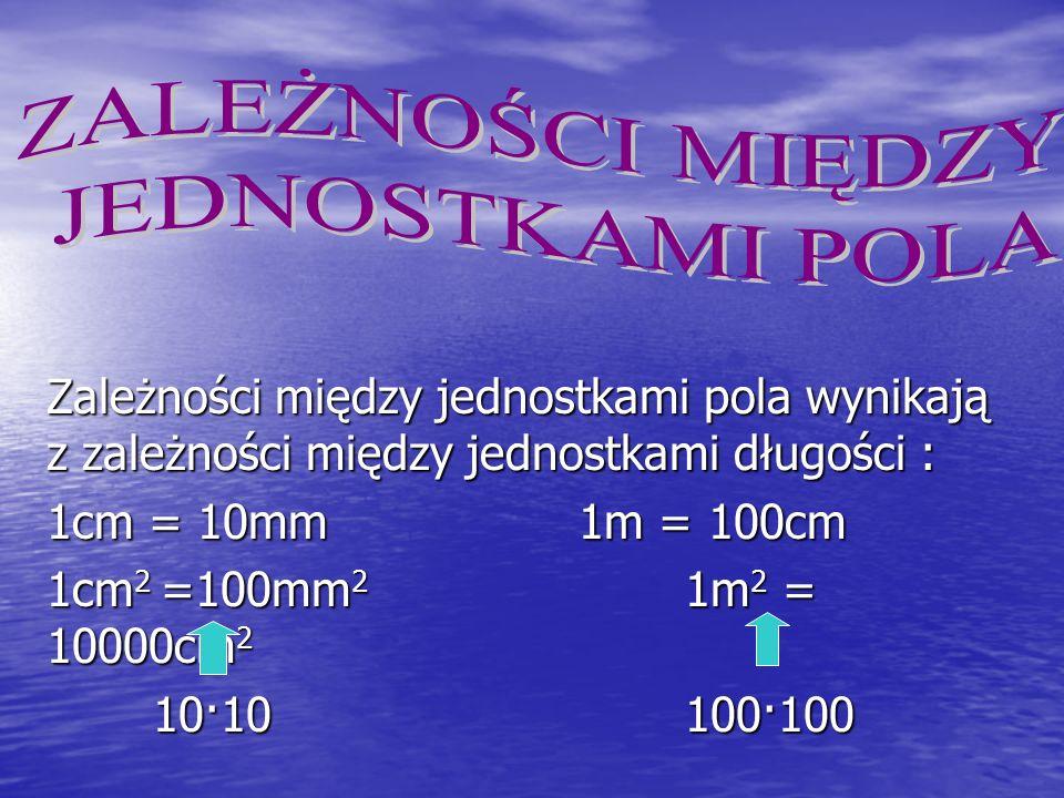 Zależności między jednostkami pola wynikają z zależności między jednostkami długości : 1cm = 10mm 1m = 100cm 1cm 2 =100mm 2 1m 2 = 10000cm 2 10·10100·100