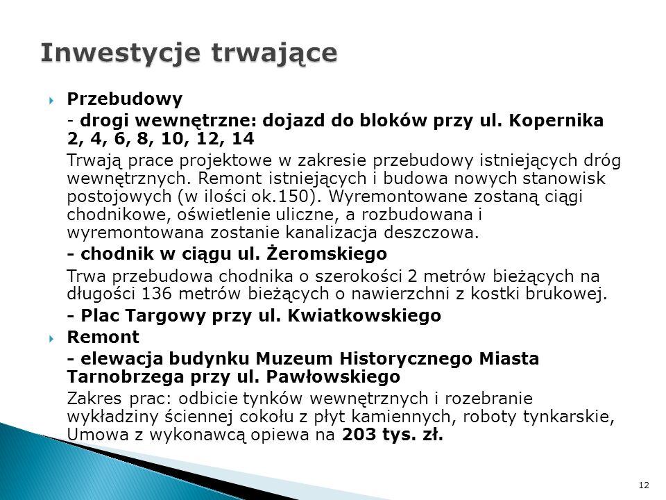  Przebudowy - drogi wewnętrzne: dojazd do bloków przy ul. Kopernika 2, 4, 6, 8, 10, 12, 14 Trwają prace projektowe w zakresie przebudowy istniejących
