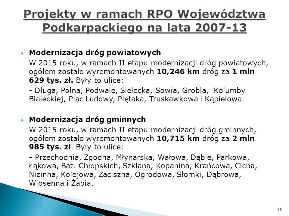  Modernizacja dróg powiatowych W 2015 roku, w ramach II etapu modernizacji dróg powiatowych, ogółem zostało wyremontowanych 10,246 km dróg za 1 mln 6