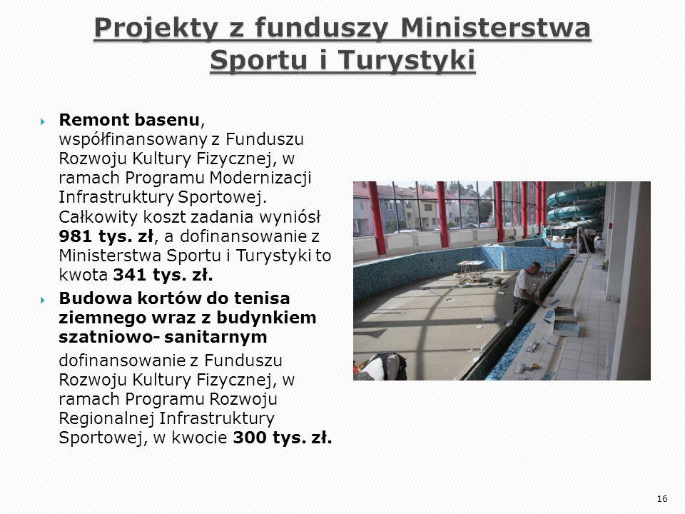  Remont basenu, współfinansowany z Funduszu Rozwoju Kultury Fizycznej, w ramach Programu Modernizacji Infrastruktury Sportowej. Całkowity koszt zadan