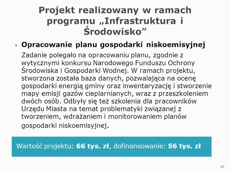 Wartość projektu: 66 tys. zł, dofinansowanie: 56 tys. zł  Opracowanie planu gospodarki niskoemisyjnej Zadanie polegało na opracowaniu planu, zgodnie