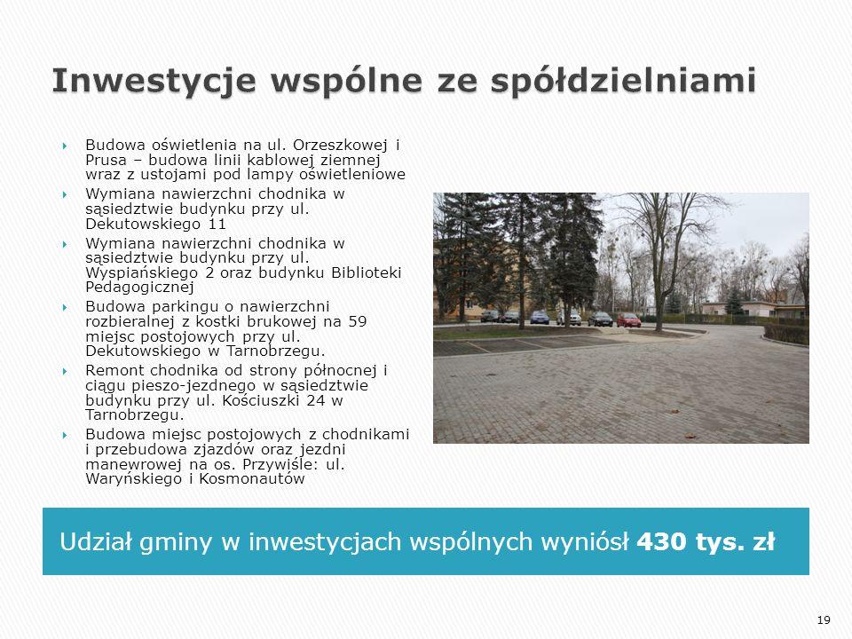 Udział gminy w inwestycjach wspólnych wyniósł 430 tys. zł  Budowa oświetlenia na ul. Orzeszkowej i Prusa – budowa linii kablowej ziemnej wraz z ustoj