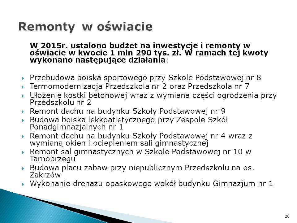 W 2015r. ustalono budżet na inwestycje i remonty w oświacie w kwocie 1 mln 290 tys. zł. W ramach tej kwoty wykonano następujące działania:  Przebudow