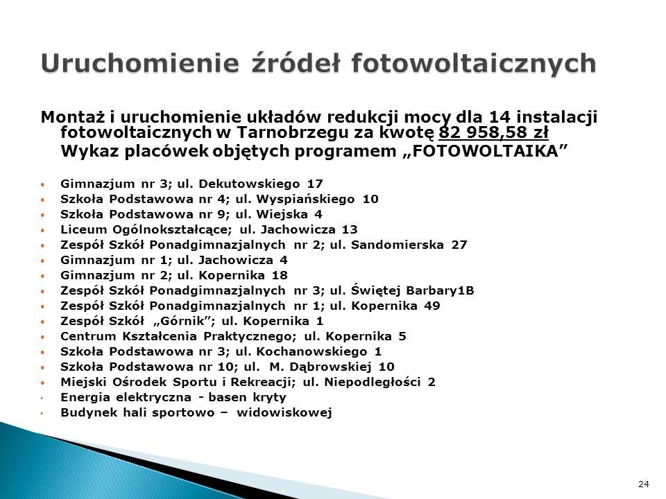 """Montaż i uruchomienie układów redukcji mocy dla 14 instalacji fotowoltaicznych w Tarnobrzegu za kwotę 82 958,58 zł Wykaz placówek objętych programem """""""