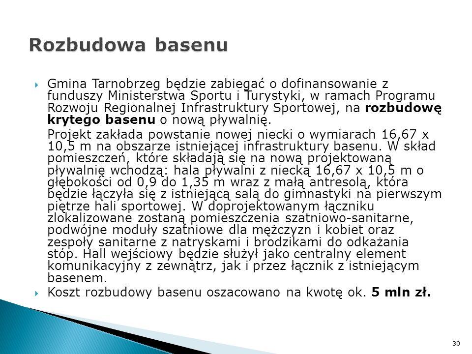  Gmina Tarnobrzeg będzie zabiegać o dofinansowanie z funduszy Ministerstwa Sportu i Turystyki, w ramach Programu Rozwoju Regionalnej Infrastruktury S