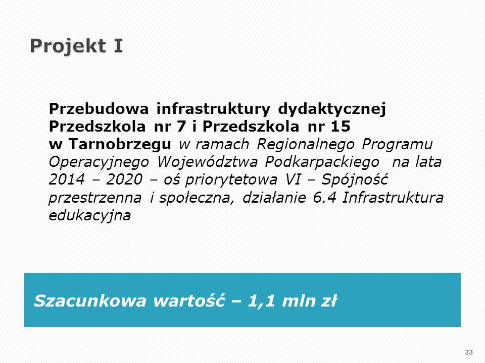 Szacunkowa wartość – 1,1 mln zł Przebudowa infrastruktury dydaktycznej Przedszkola nr 7 i Przedszkola nr 15 w Tarnobrzegu w ramach Regionalnego Progra