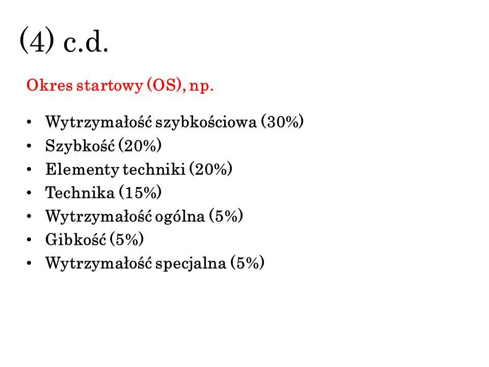 (4) c.d.Okres startowy (OS), np.