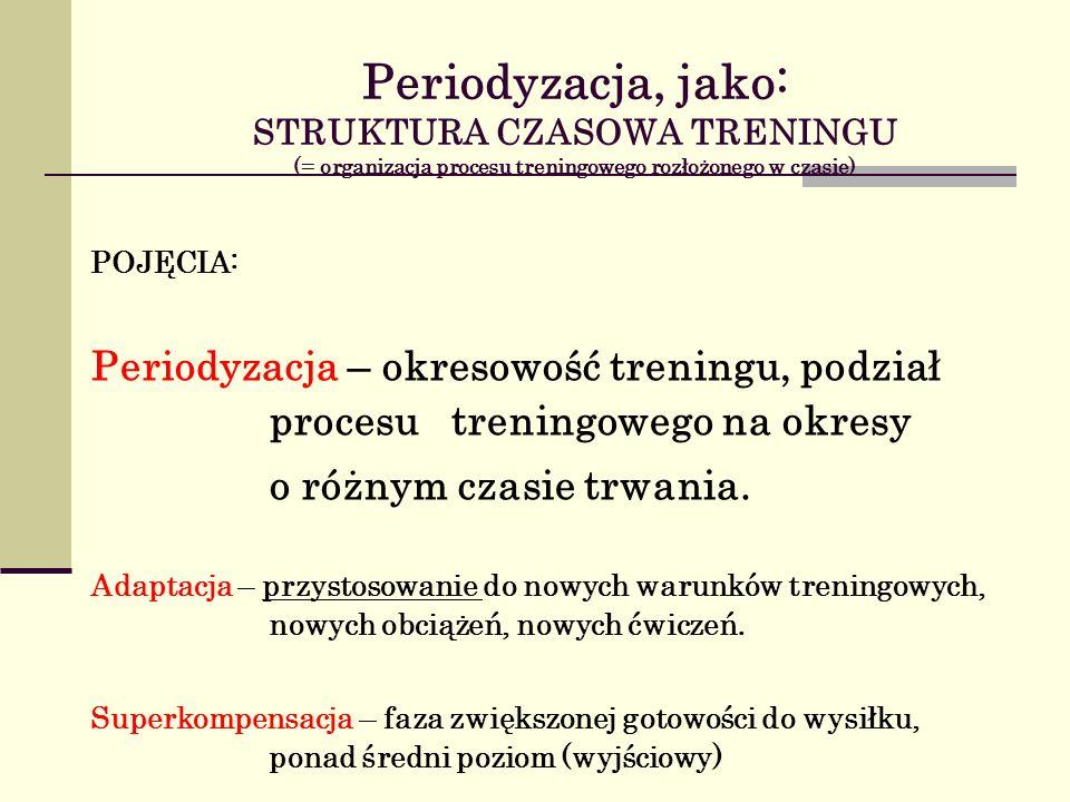 Periodyzacja, jako: STRUKTURA CZASOWA TRENINGU (= organizacja procesu treningowego rozłożonego w czasie) POJĘCIA: Periodyzacja – okresowość treningu, podział procesu treningowego na okresy o różnym czasie trwania.