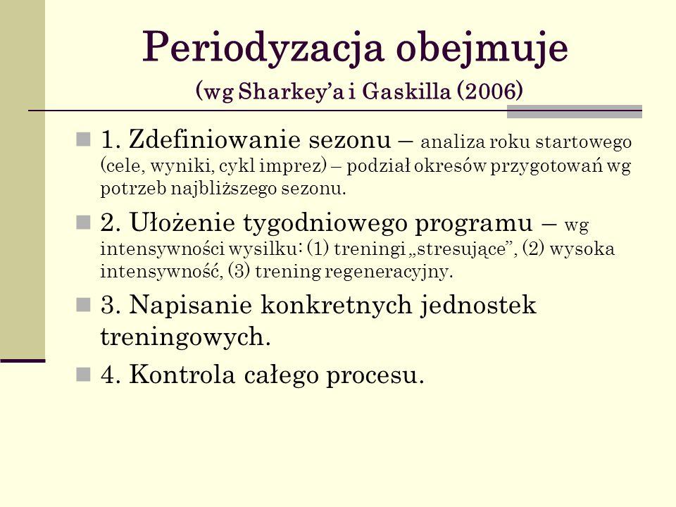 Periodyzacja obejmuje (wg Sharkey'a i Gaskilla (2006) 1.