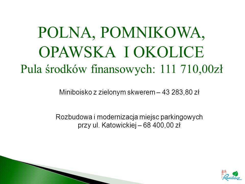 POLNA, POMNIKOWA, OPAWSKA I OKOLICE Pula środków finansowych: 111 710,00zł Miniboisko z zielonym skwerem – 43 283,80 zł Rozbudowa i modernizacja miejsc parkingowych przy ul.