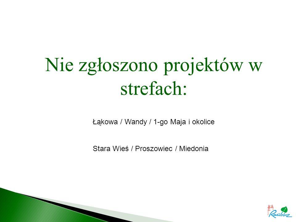 Nie zgłoszono projektów w strefach: Łąkowa / Wandy / 1-go Maja i okolice Stara Wieś / Proszowiec / Miedonia