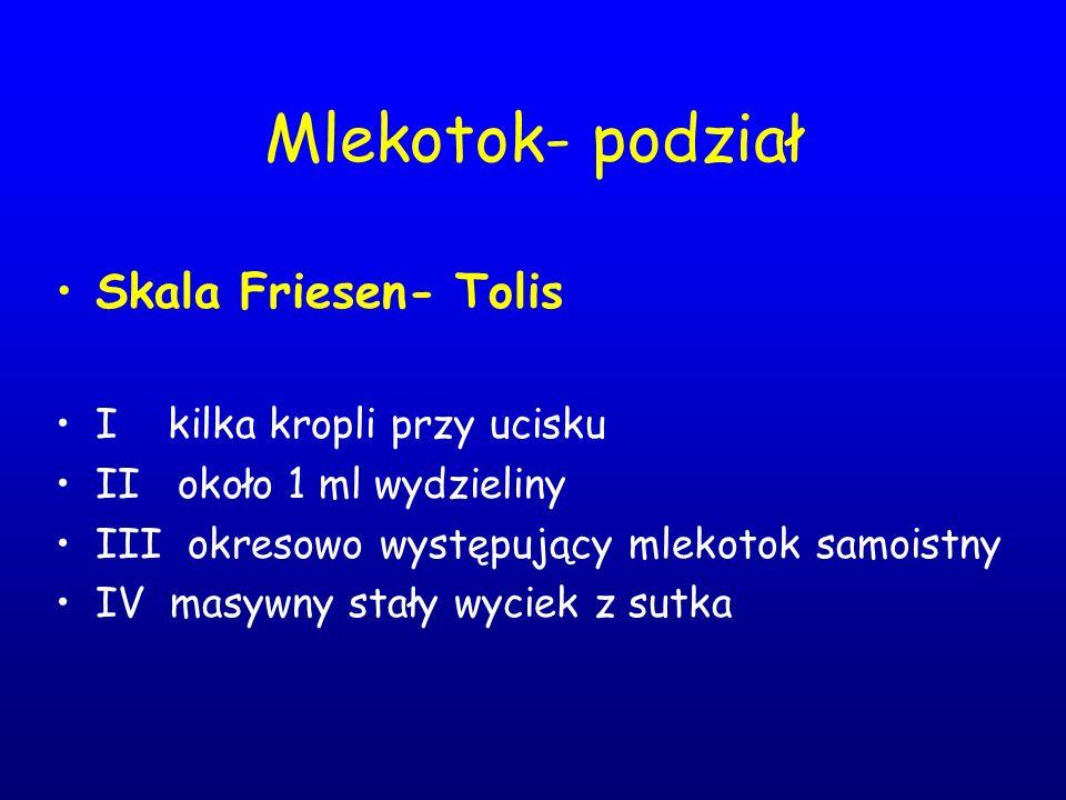 Mlekotok- podział Skala Friesen- Tolis I kilka kropli przy ucisku II około 1 ml wydzieliny III okresowo występujący mlekotok samoistny IV masywny stał