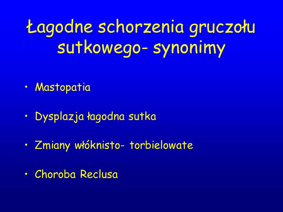 Łagodne schorzenia gruczołu sutkowego- synonimy Mastopatia Dysplazja łagodna sutka Zmiany włóknisto- torbielowate Choroba Reclusa