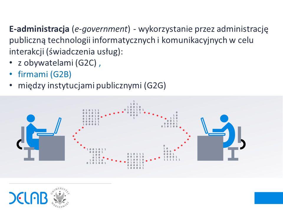 11 E-administracja (e-government) - wykorzystanie przez administrację publiczną technologii informatycznych i komunikacyjnych w celu interakcji (świad