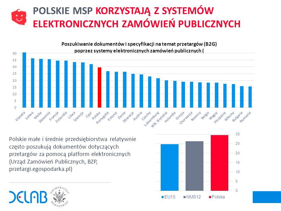 14 Poszukiwanie dokumentów i specyfikacji na temat przetargów (B2G) poprzez systemy elektronicznych zamówień publicznych ( Polskie małe i średnie prze