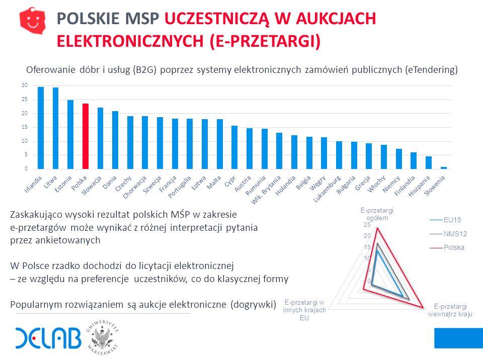 15 Oferowanie dóbr i usług (B2G) poprzez systemy elektronicznych zamówień publicznych (eTendering) Zaskakująco wysoki rezultat polskich MŚP w zakresie