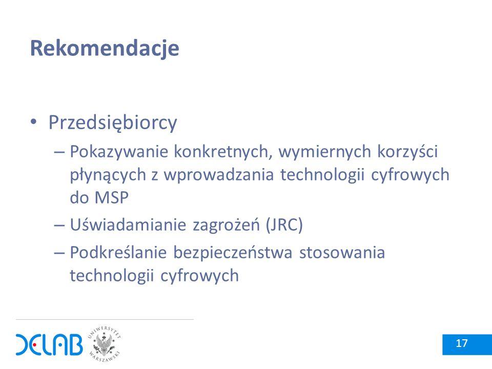 Rekomendacje Przedsiębiorcy – Pokazywanie konkretnych, wymiernych korzyści płynących z wprowadzania technologii cyfrowych do MSP – Uświadamianie zagro