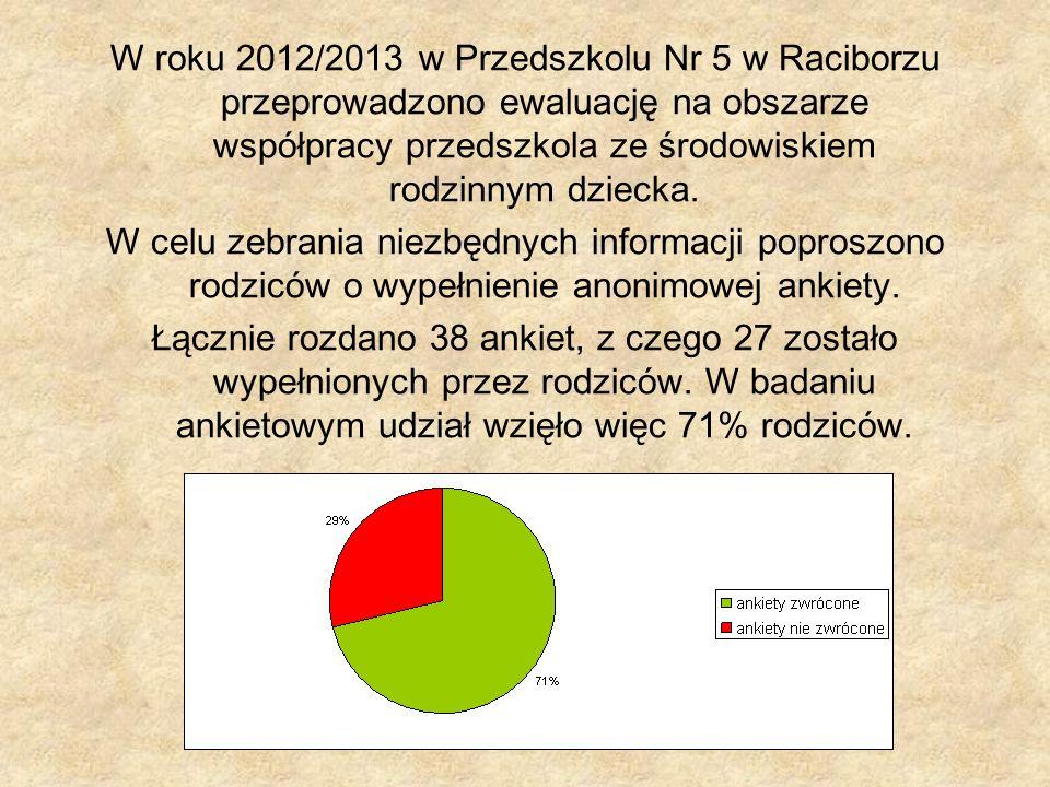 Współpraca Przedszkola Nr 5 ze środowiskiem rodzinnym dziecka według uzyskanych wyników ankiety funkcjonuje prawidłowo.