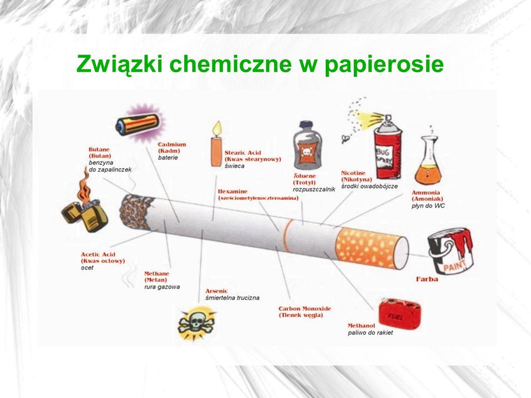 Związki chemiczne w papierosie
