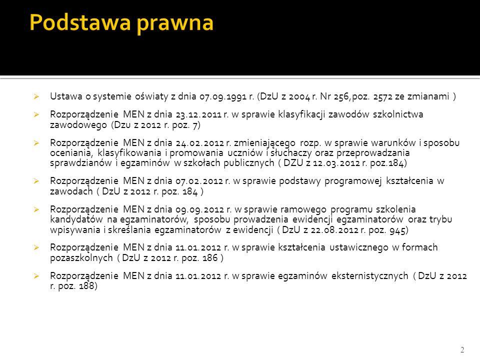  Ustawa o systemie oświaty z dnia 07.09.1991 r. (DzU z 2004 r. Nr 256,poz. 2572 ze zmianami )  Rozporządzenie MEN z dnia 23.12.2011 r. w sprawie kla