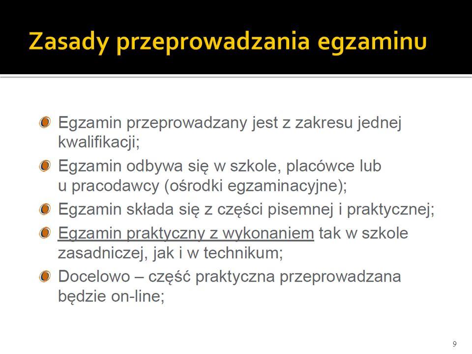 20 http://www.cke.edu.pl/ http://www.oke.gda.pl/ http://www.men.gov.pl/ http://www.koweziu.edu.pl/