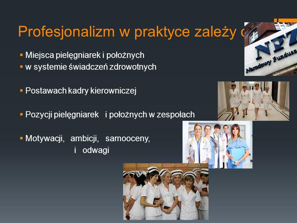 Profesjonalizm w praktyce zależy od:  Miejsca pielęgniarek i położnych  w systemie świadczeń zdrowotnych  Postawach kadry kierowniczej  Pozycji pielęgniarek i położnych w zespołach  Motywacji, ambicji, samooceny, i odwagi