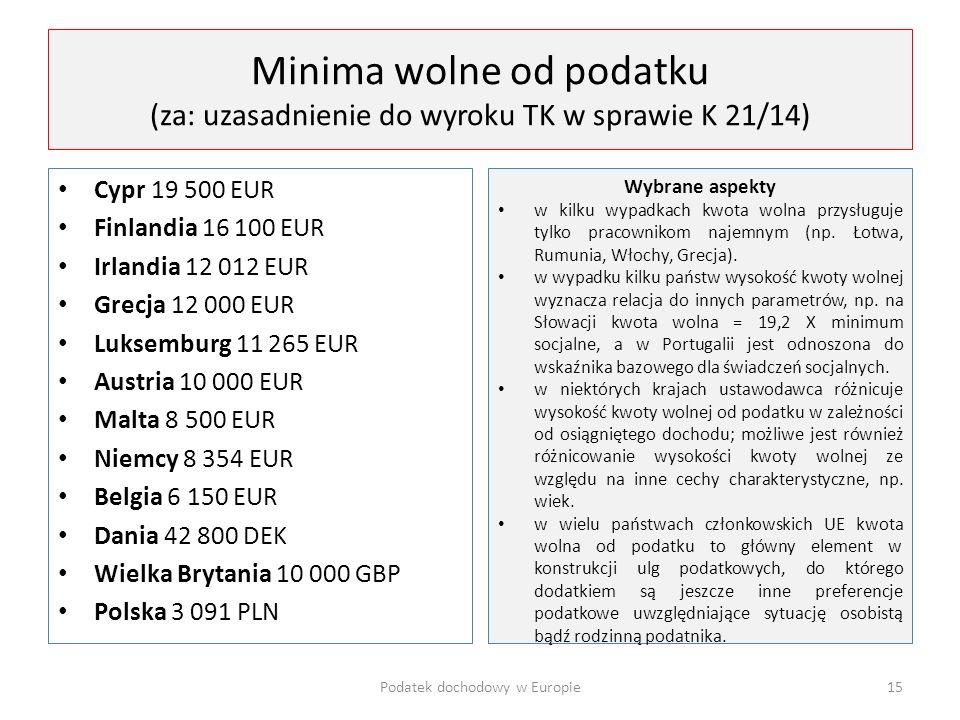 Minima wolne od podatku (za: uzasadnienie do wyroku TK w sprawie K 21/14) Cypr 19 500 EUR Finlandia 16 100 EUR Irlandia 12 012 EUR Grecja 12 000 EUR L