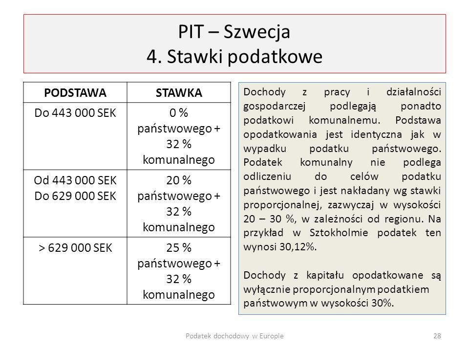 PIT – Szwecja 4. Stawki podatkowe PODSTAWASTAWKA Do 443 000 SEK0 % państwowego + 32 % komunalnego Od 443 000 SEK Do 629 000 SEK 20 % państwowego + 32